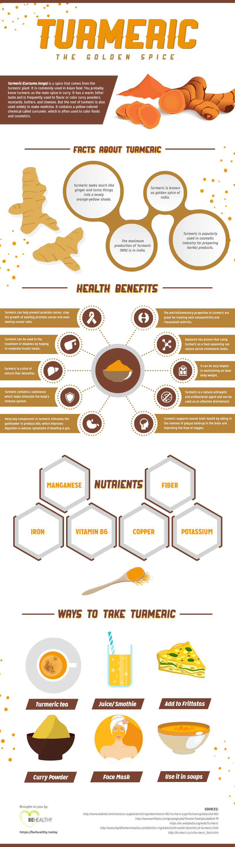 Turmeric Benefits - Infographic
